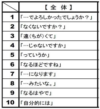 20131030_話し言葉_01